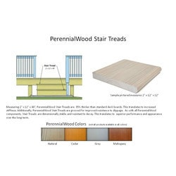 PerennialWood Modified Wood Deck Railing Components And Accessories