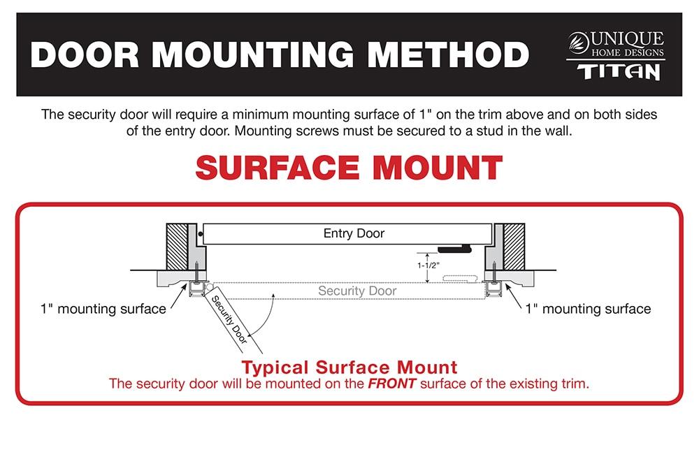 Surface Mount Double Ultimate Security Screen Door with Meshtec Screen