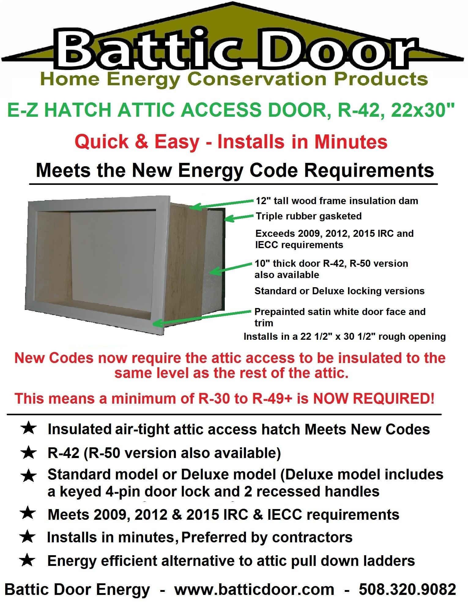 Battic Door 22 in. x 30 in. R-42 Deluxe E-Z Hatch® Attic Access Door R42DELUXEEZHATCH  sc 1 st  BuildDirect & Battic Door 22 in. x 30 in. R-42 Deluxe E-Z Hatch® Attic Access Door ...
