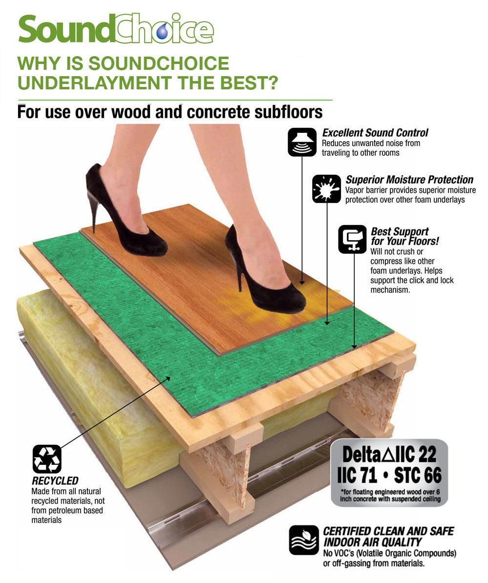 SoundChoice Underlayment SoundChoice Underlayment With Moisture - Best vapor barrier for hardwood floors
